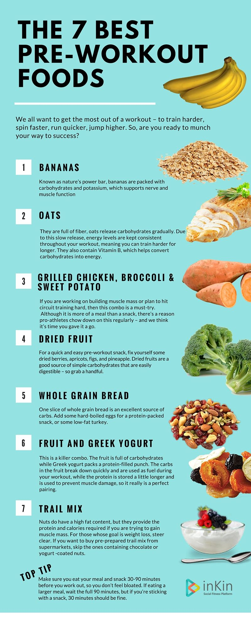 Not Sure How To Eat For Fitness Quick Easy Guide To Pre Workout Meals Https Www Inkin Com Blog En The Best Pre Workout Food Pre Workout Food Workout Food