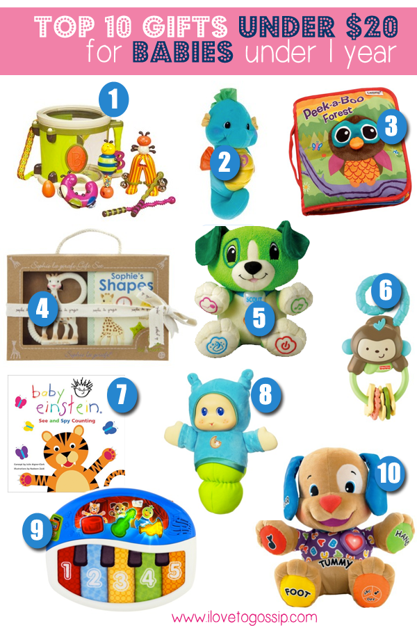 what to buy a baby under 1 years old holiday 2013 gift guide 1st birthday