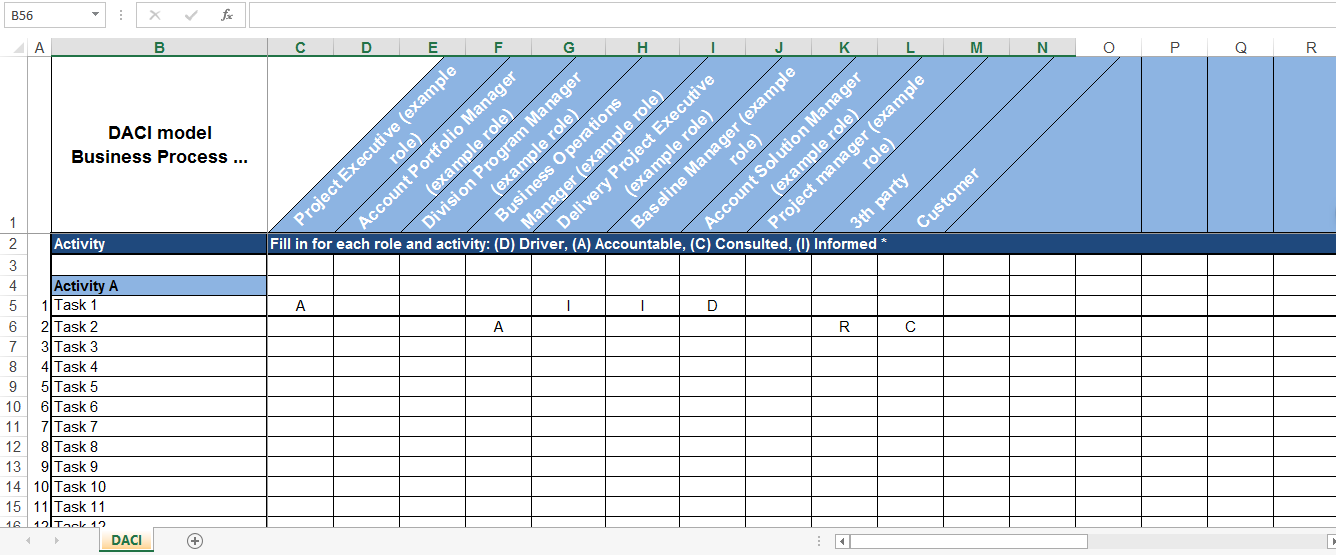 Daci Excel Chart How To Make A Daci Matrix Are You Looking For An Effective Daci Template In Excel Download This Excel Templates Templates Business Process
