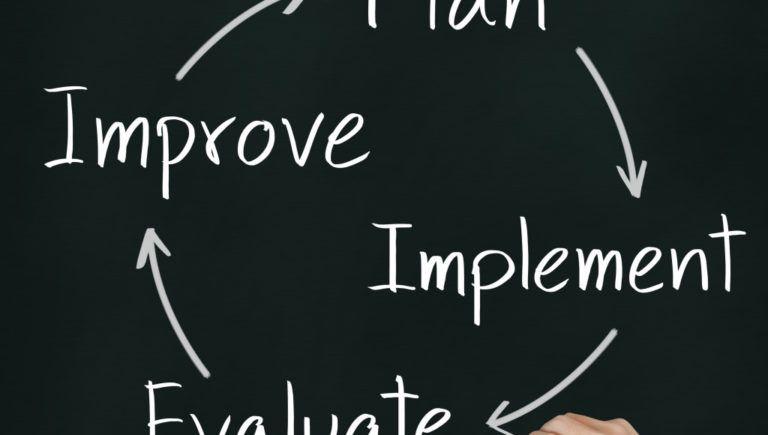 ondernemingsplan hulp Hulp bij het opstellen van ondernemingsplan | Beste freelance  ondernemingsplan hulp