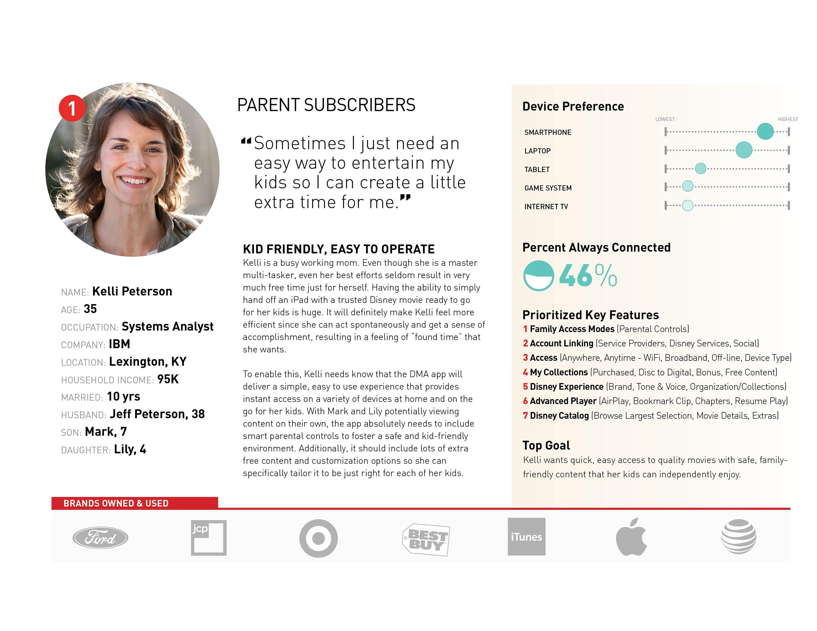 Disney Movies Anywhere App Personas on Behance(이미지 포함) 디자인