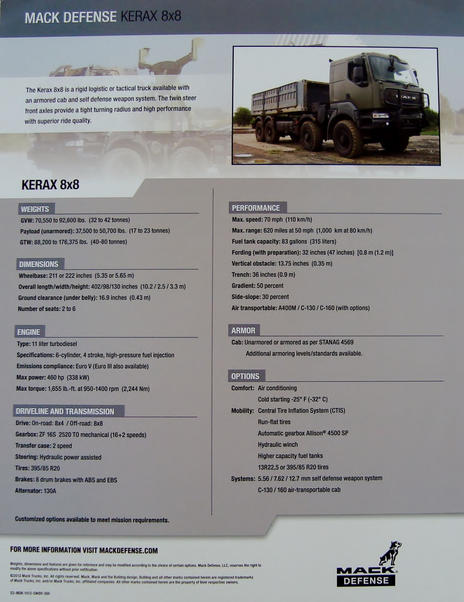 Mack Defence Kerax 8x8 2012 Spec Sheet