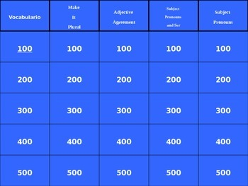As Se Dice Level  Chapter  Jeopardy Powerpoint  Textbook