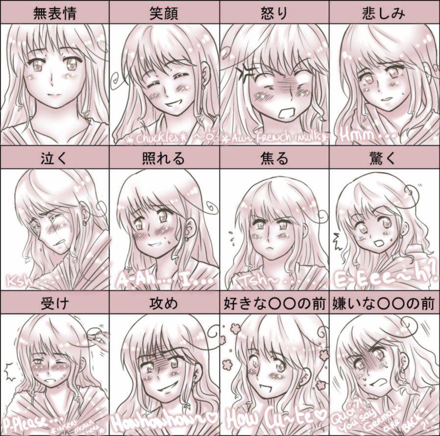 anime facial expressions chart Anime , disney , manga