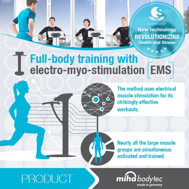 New Technology Revolutionizing Health Fitness Full Body Training With Electro Myo Stimulation Ems The Method Uses Electrical Muscle Stimulation For Its Str