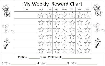Printable Reward Charts for Kids and Positive Behavior Supports - blank reward chart template