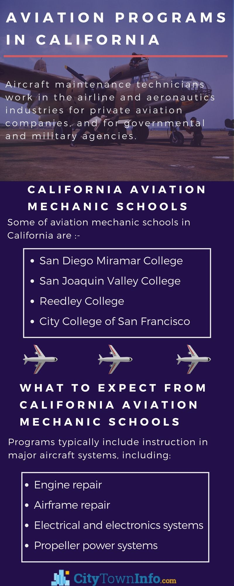 Explore various career options in the aviation field in