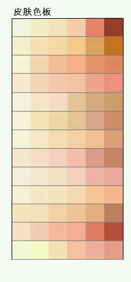 Pin By Erika Marin On How To Draw In 2019 Skin Color Palette
