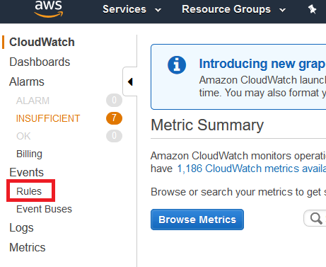 Aws Glue Job Metrics