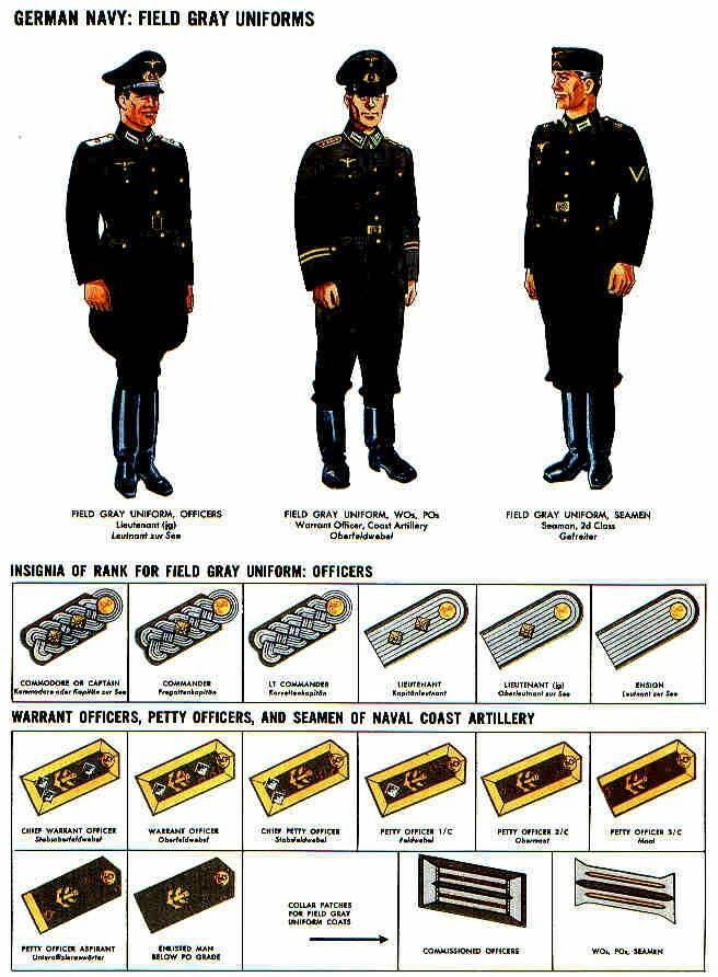 German Uniform German Uniforms Wwii German Uniforms Uniform