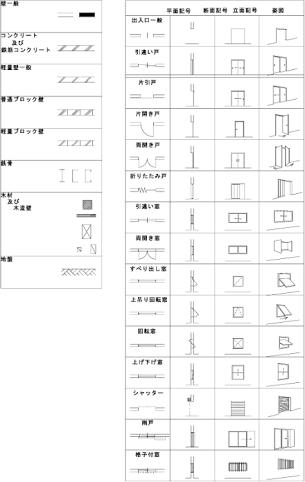 平面間取図の建具記号一覧と見方 チェックポイント インテリア