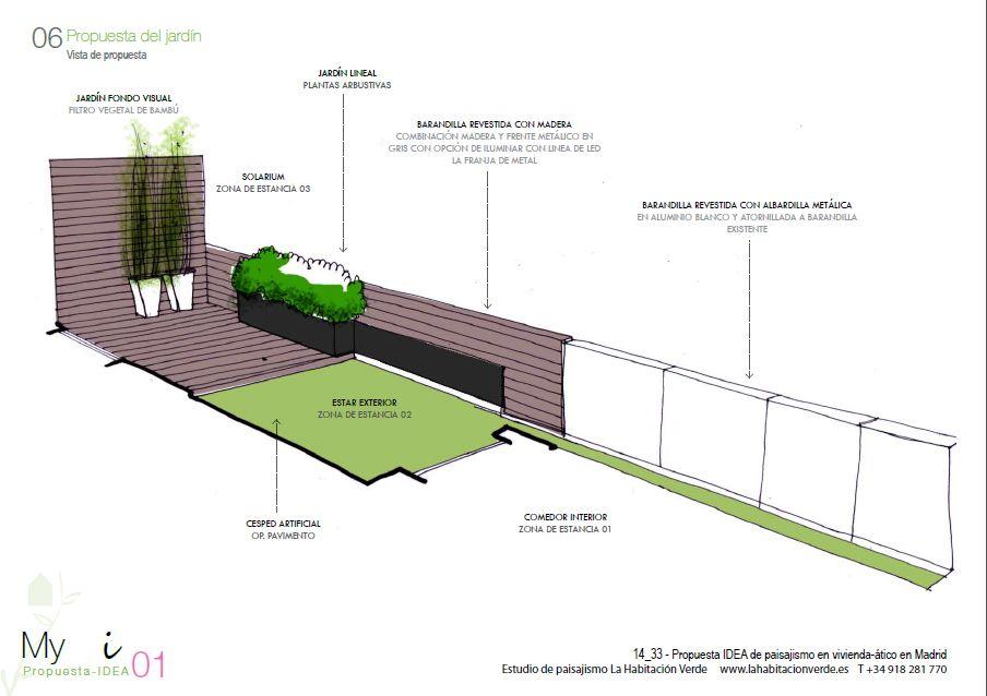 Dise o para una terraza de un tico jardines paisajistas - Diseno de terrazas aticos ...