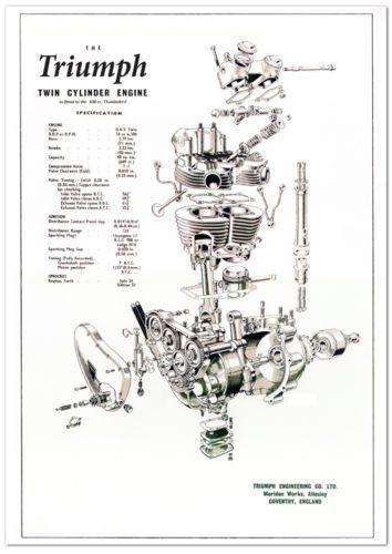TRIUMPH-Motorbike-650-Pre-unit-twin-Motorcycle-Engine-Spec