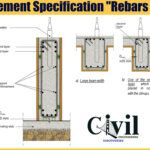 "Reinforcement Specifications ""Rebars spacing"" Engineering Discoveries"