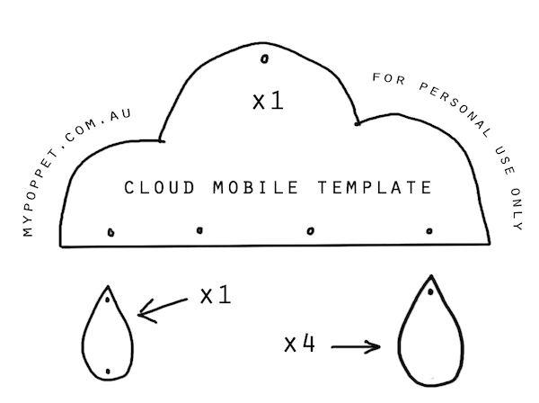25 Best cloud mobile template for July 2020