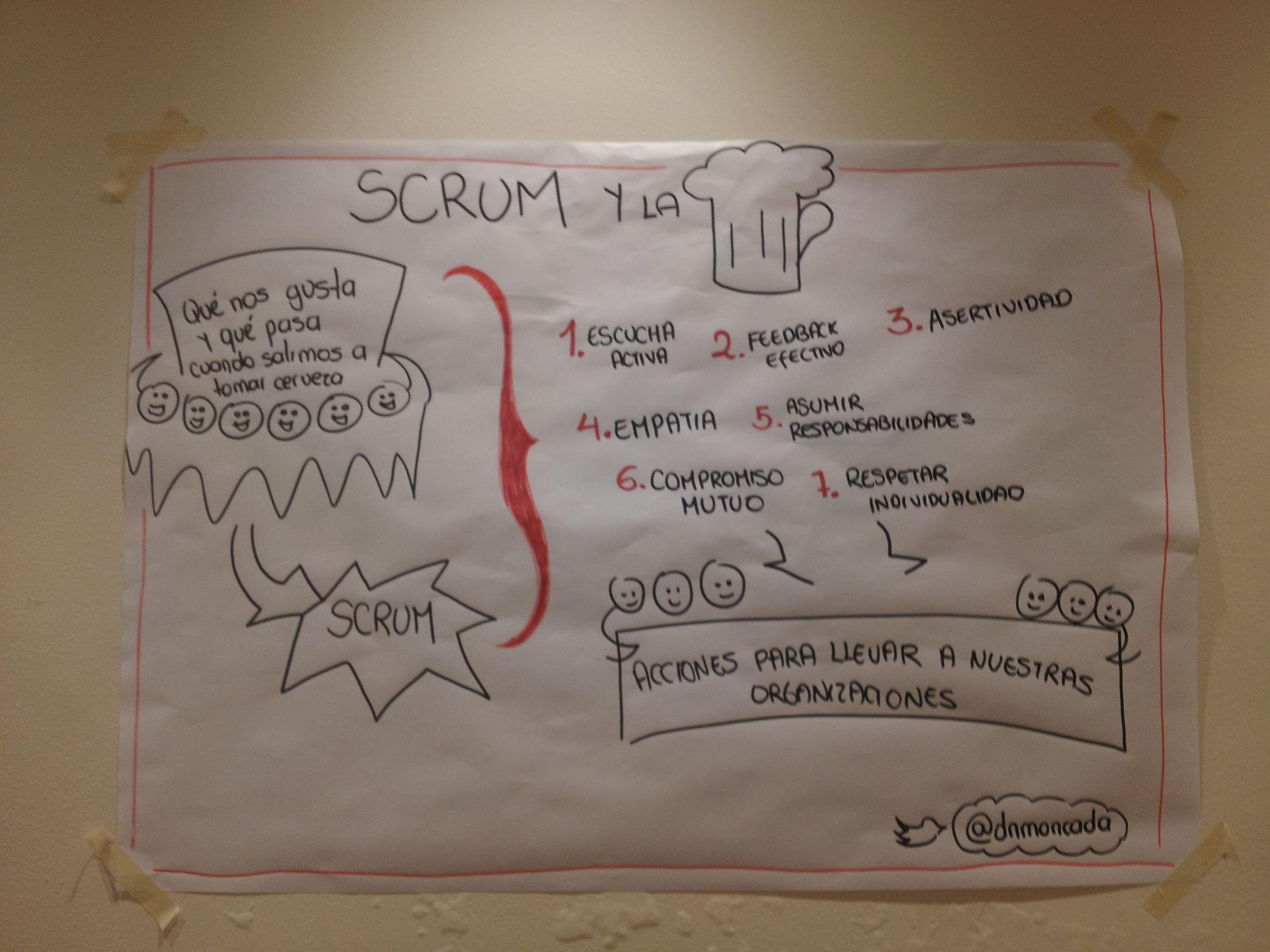 Scrum y la cerveza #DanielMoncada #FacilitacionGrafica #Agiles2014 #agile #agil