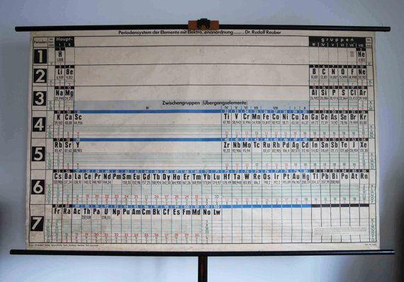 Vintage Original 1960u0027s German Periodic Table of Elements - new periodic table of elements top 20
