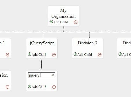 orgChart is a jQuery plugin to generate a simple organization - organization chart