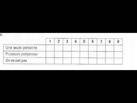 Compréhension De L Oral A2 Delf B1 Comprehension De L Oral Act12