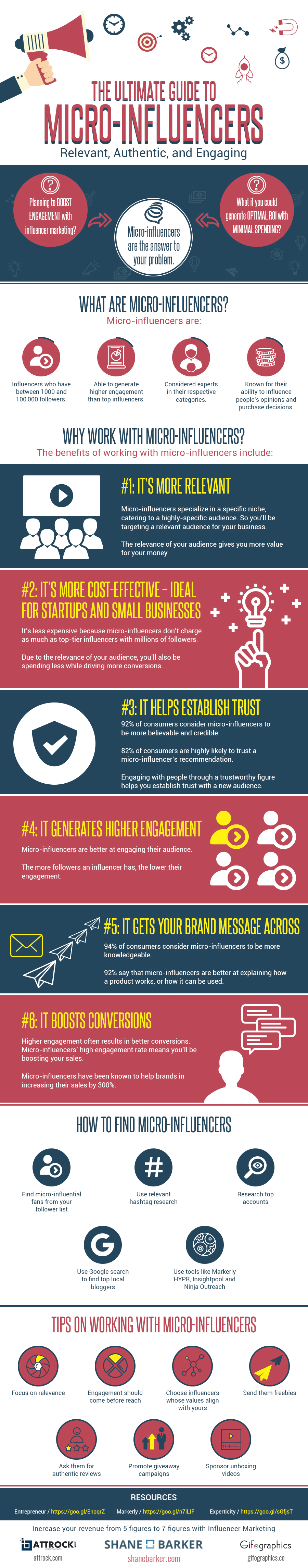 The Ultimate Guide to Micro-Influencers [INFOGRAPHIC]