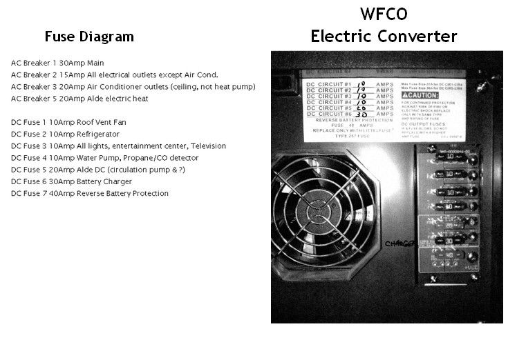 Lg Fuse Map Dc Circuit Electric Converter Heat Pump