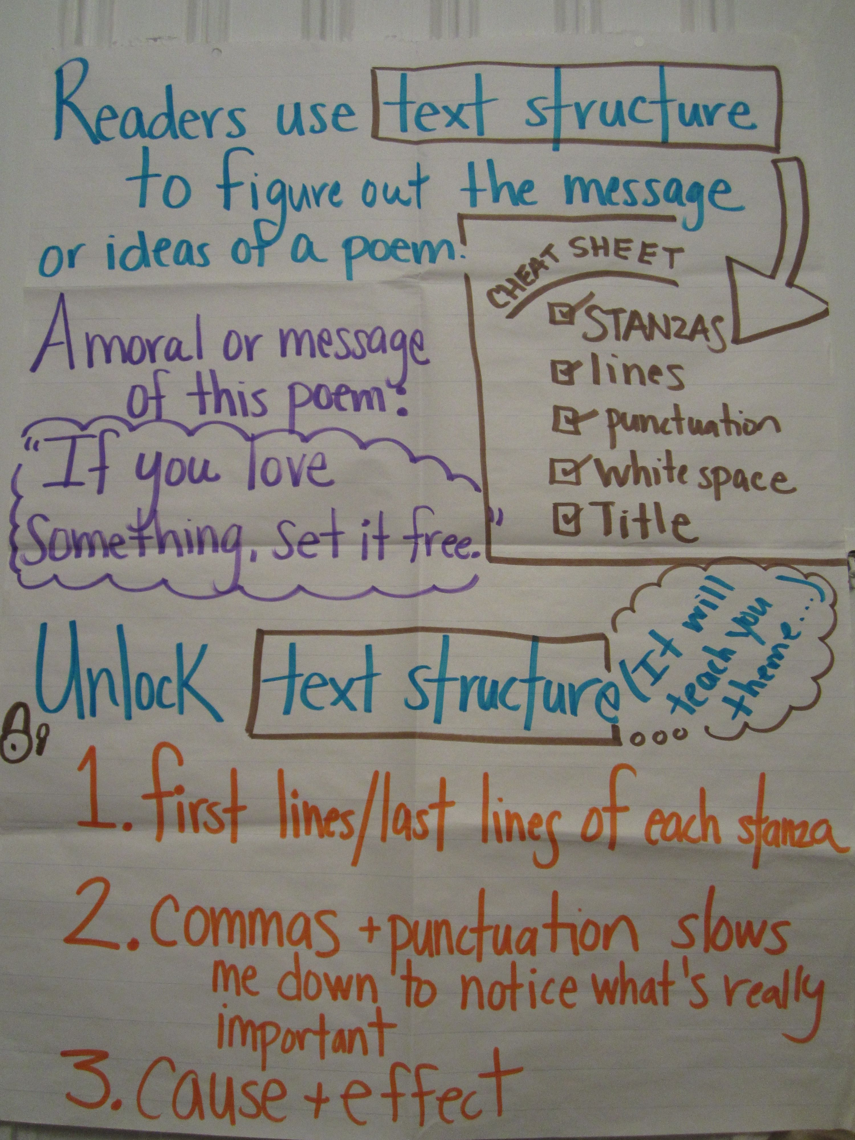 Mini Lesson Using Text Structure Of A Poem To Analyze CCS