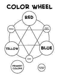 Image result for primary and secondary colour wheel