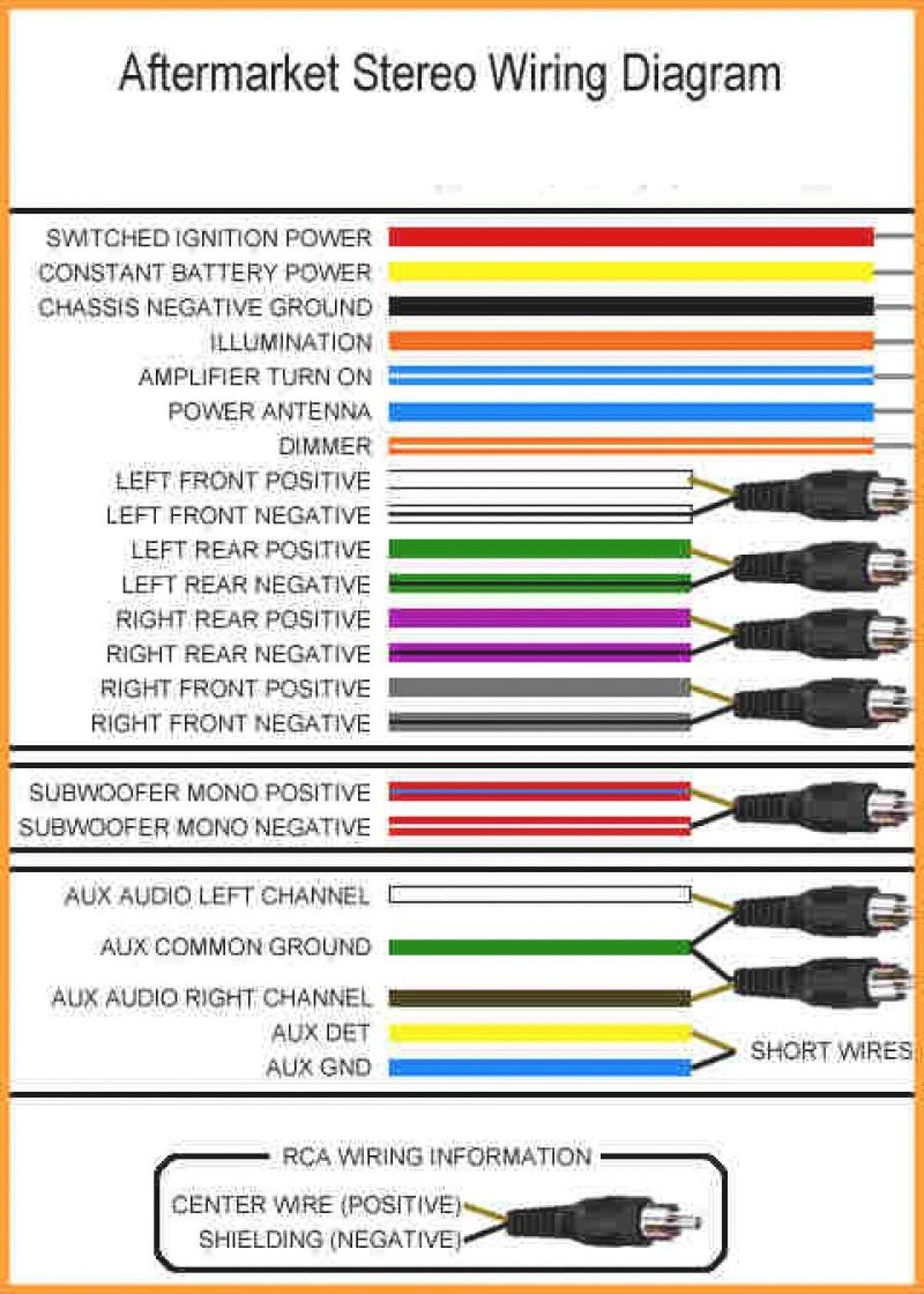 New Car Wiring Diagram Explained Diagram Diagramtemplate Diagramsample Autorradio Electricidad Y Electronica Mitsubishi Diamante
