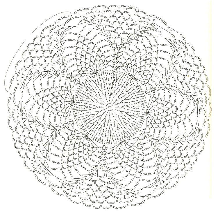 14 Bolsas para Compras Tejidas a Crochet   bolsos   Pinterest   Crochet