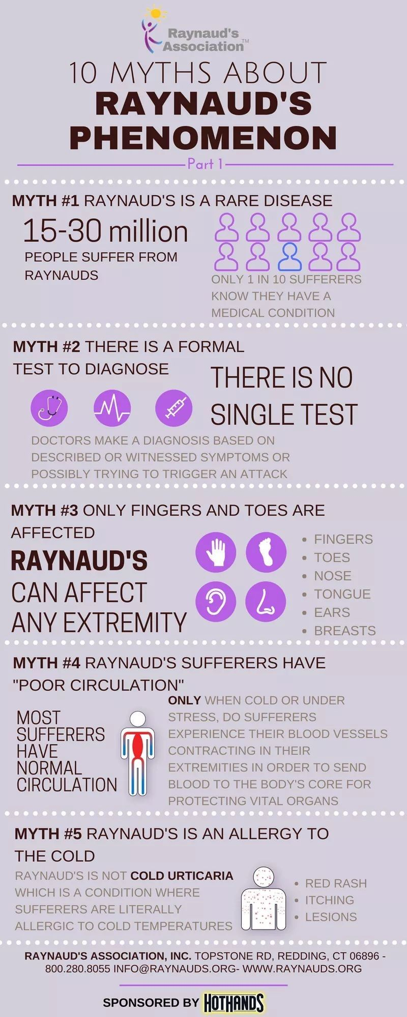 Myths About Raynauds Part 1 Raynaud S Disease Raynauds Chronic Fatigue Syndrome