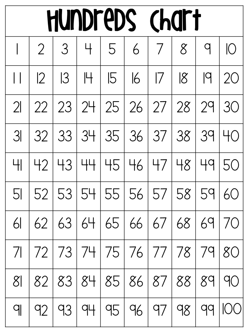 This is an image of Mesmerizing Printable 100 Number Chart
