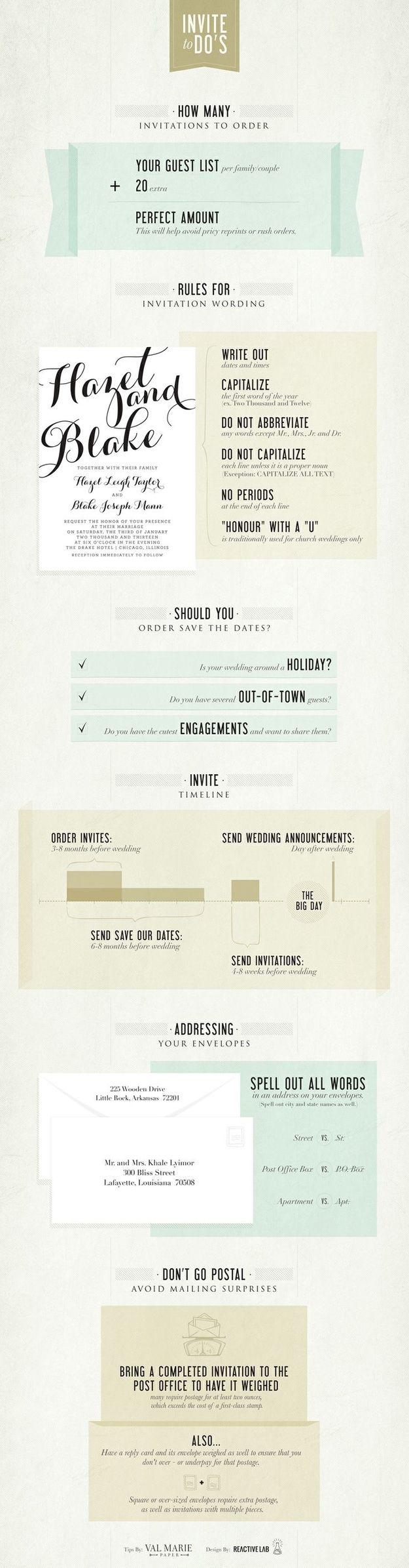 6 super helpful wedding invitation checklists wedding stuff