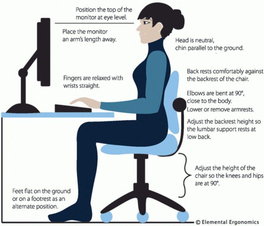 Proper Desk Chair Posture Best Sit Stand Desk Postures