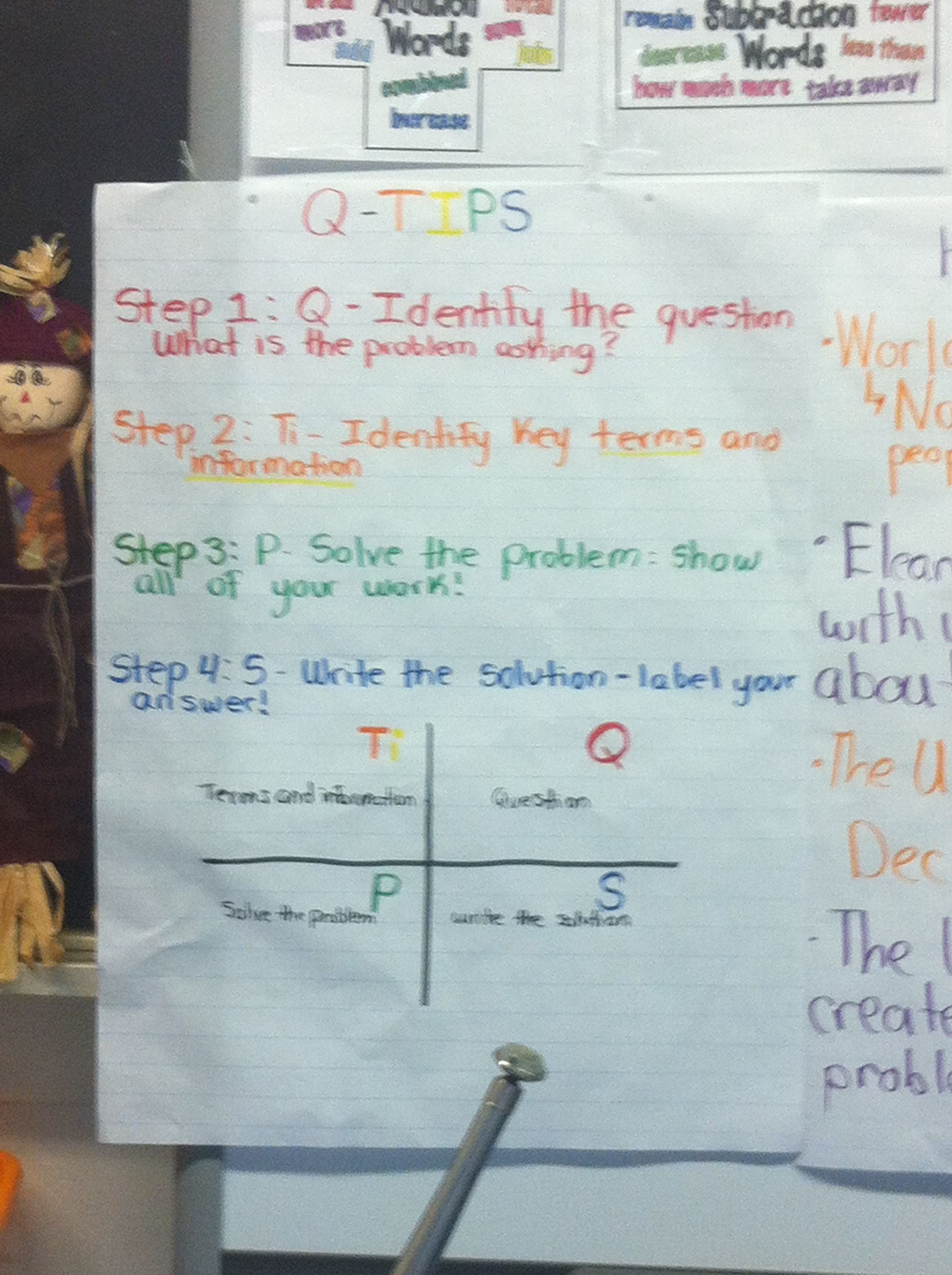 Q-TIPS strategy for problem solving. | Ideas for teaching math ...