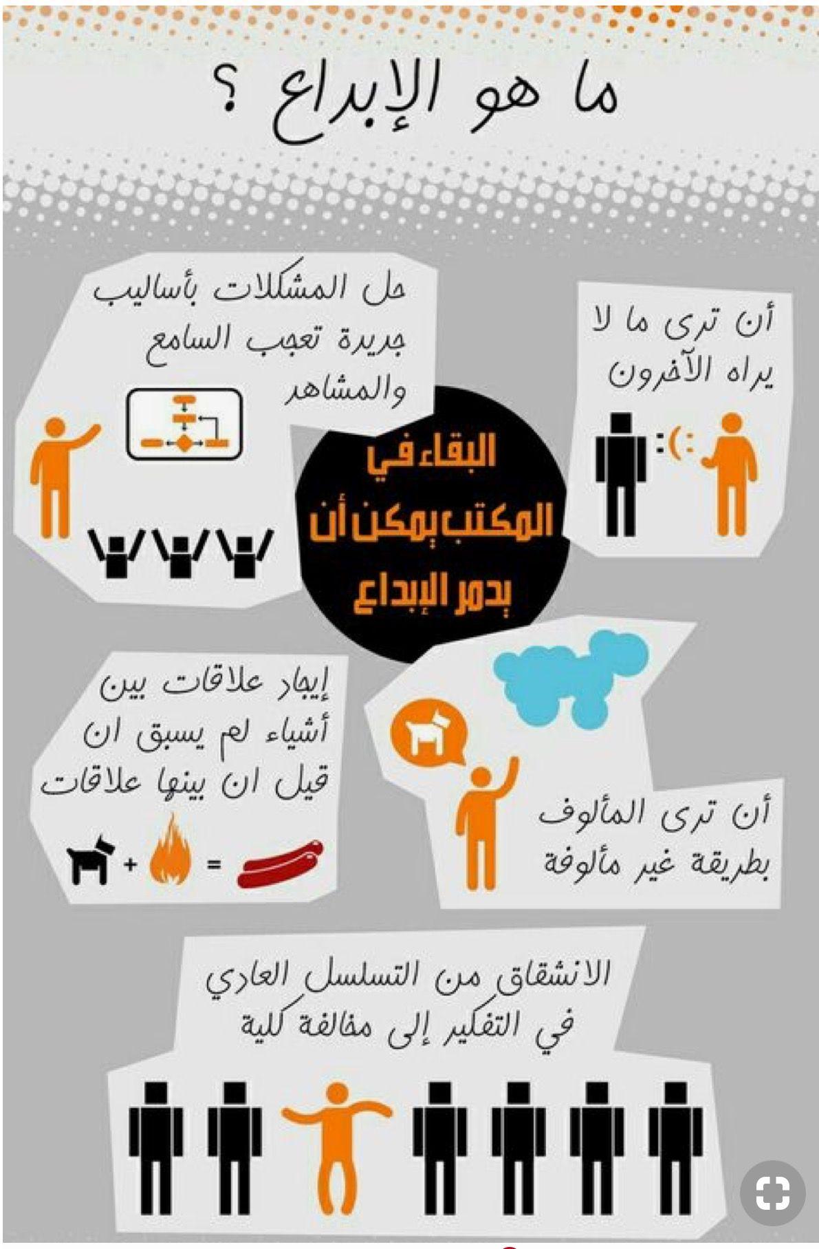 Pin By Shaimaa Zaghlool On تطوير الذات Islamic Kids Activities Social Emotional Learning Life Planner Organization