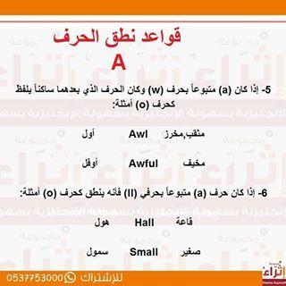Instagram Photo Feed English Language Teaching Learn English Vocabulary English Language Learning