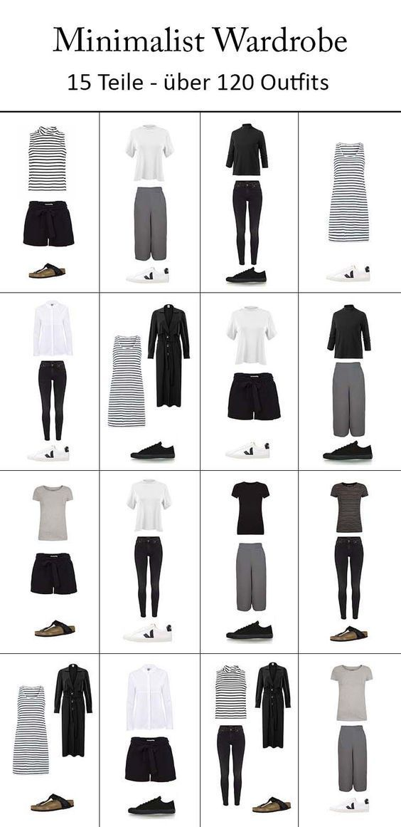 Minimalismus im Kleiderschrank – Capsule Wardrobe x Fair Fashion – – Dress