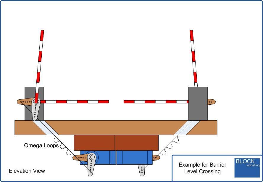 Automatic Half Barrier Level Crossing   Model railroad