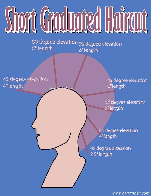Short graduation cut | Cosmetology | Pinterest