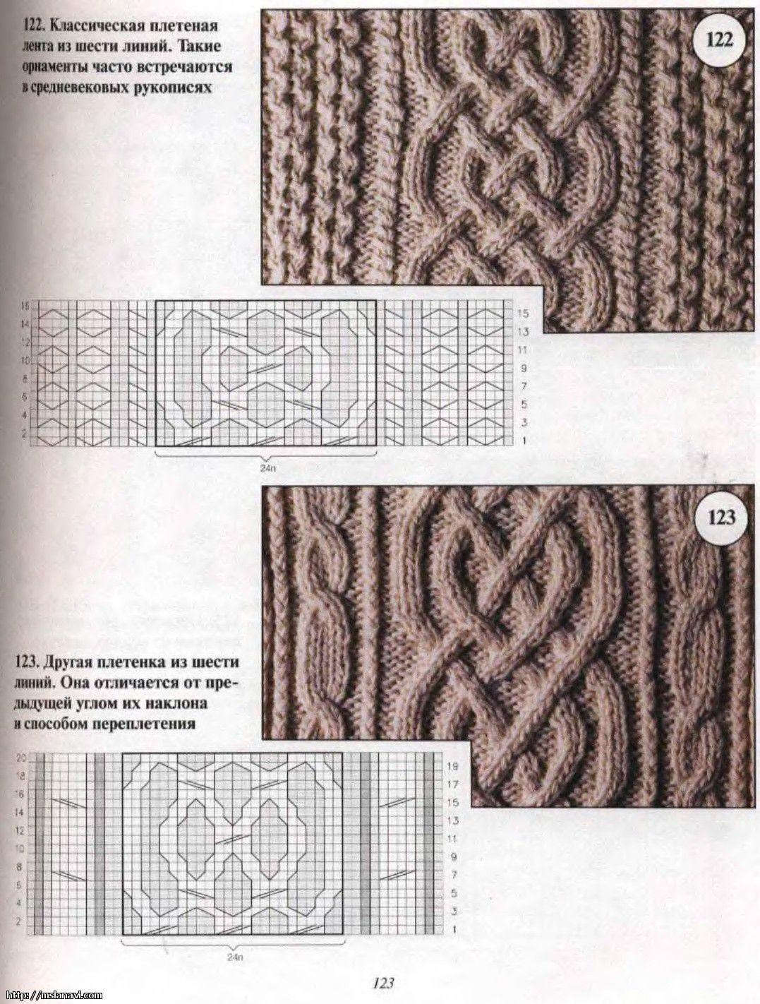 Рисунок аранов схемы