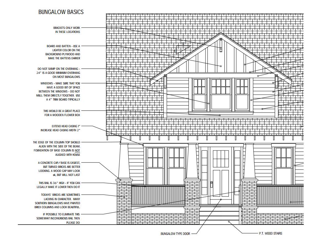 Design Chat: Bungalow Designer Brooks Ballard - Time to Build ...