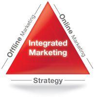 Digital Marketing: la chiave dell'integrazione