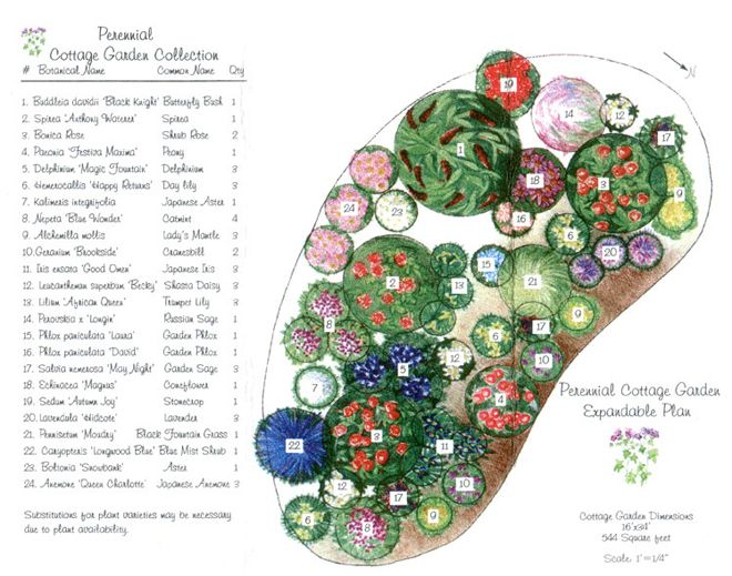 ... Best Cottage Garden Layout Google Search Garden For Flower Garden  Designs And Layouts ...