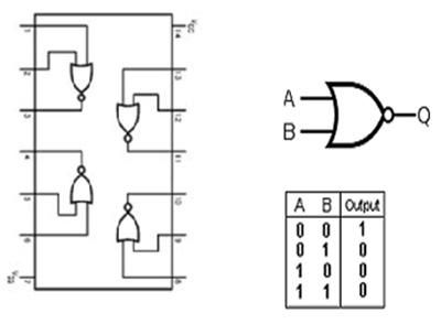 Nor Circuit Diagram | Understanding Nor Gate Cd4001 Spares Components Circuit