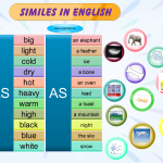 Similes for learners of English