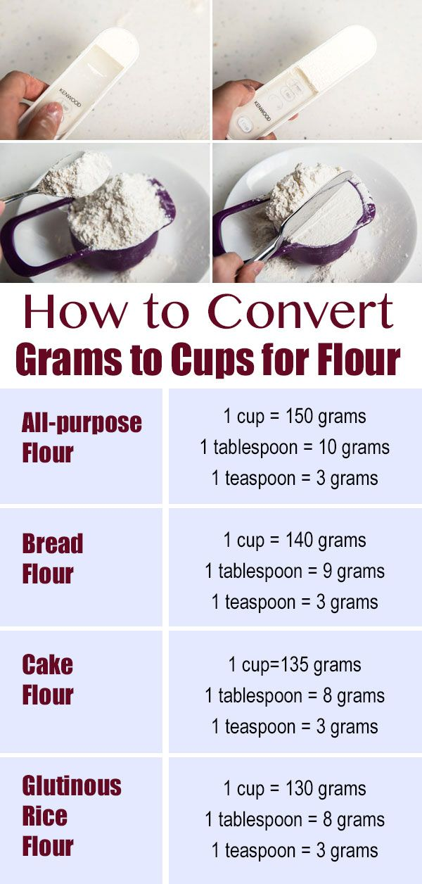 Convert Grams To Cups Without Sifting The Flour Cups