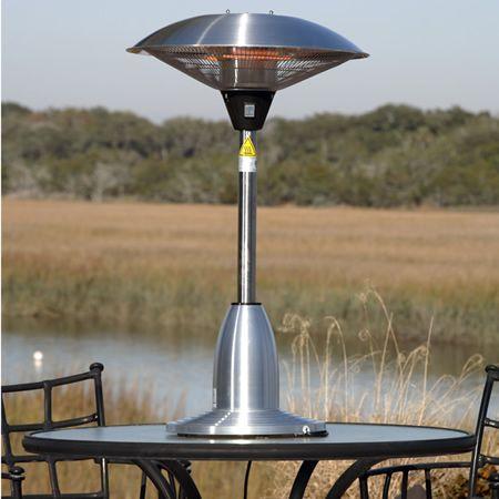 Fire Sense Round Table Top Halogen Patio Heater Learnenjoy