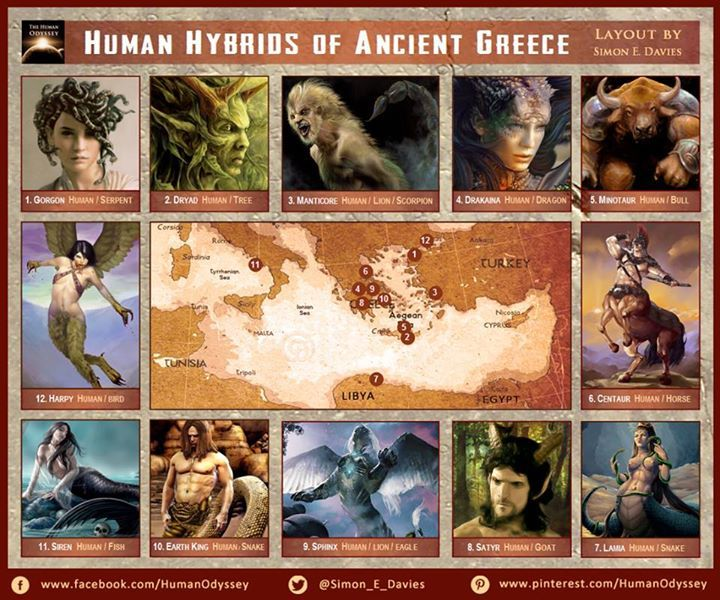 Photo of Human Hybrids Of Ancient Greece