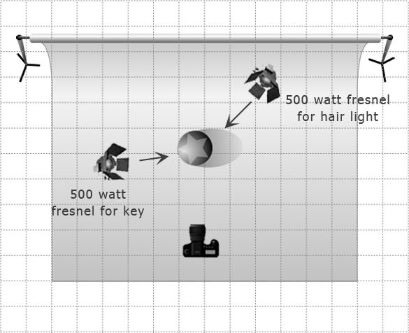 Fine Hollywood Lighting Diagram Hollywood Lighting Style Lighting Wiring Digital Resources Funapmognl