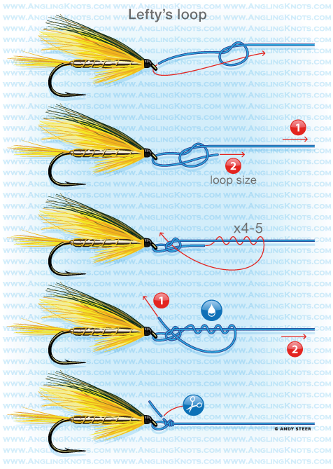 Hooked on lefty 39 s loop knots from the pros lefty kreh for Strong fishing knots